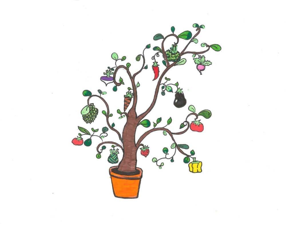 Logo jardin enchampté